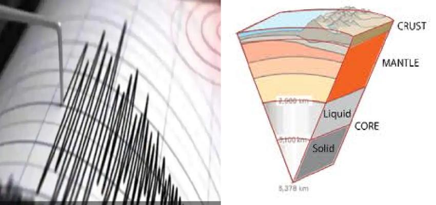 Earthquake:  देश के इन हिस्सों में एक बार फिर हिली धरती, जानें